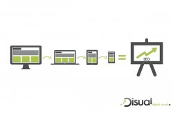Responsive Design and SEO Affects